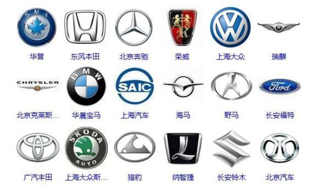 国产汽车品牌包括:比亚迪,中国一汽,奇瑞,帝豪,东风日产,长城,长安