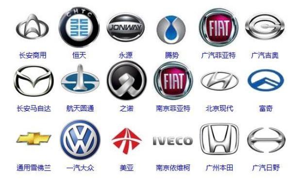 国产车品牌大全_国产汽车标志图片大全_易车号_易车网