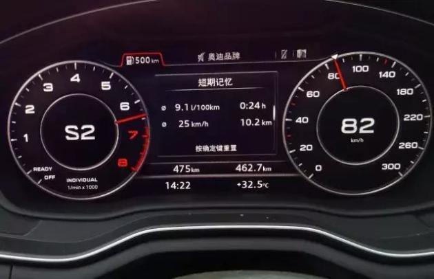 奥迪A5车主女性占56%新一代能否延续?吉林11选5