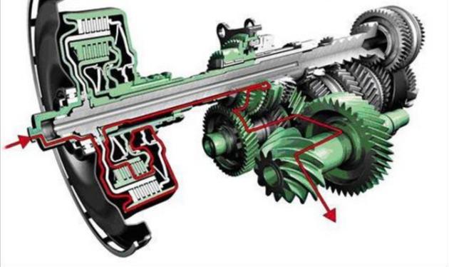 保时捷——pdk双离合器变速箱   pdk双离合器变速箱同样具备两组离合器,分别负责奇数与偶数档位,换档速度要比现在大多数普通的手排变速箱快很多,保时捷的大多数车款将把这个双离合器变速箱作为选购配备.