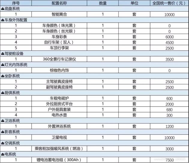 258万元起江铃旅居车新作骐铃T7单排皮卡