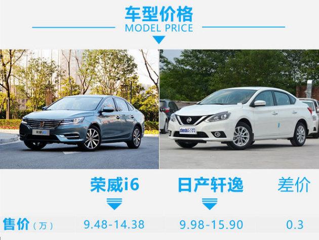 上汽荣威i6日产对比轩逸瑞虎3变速箱异响图片