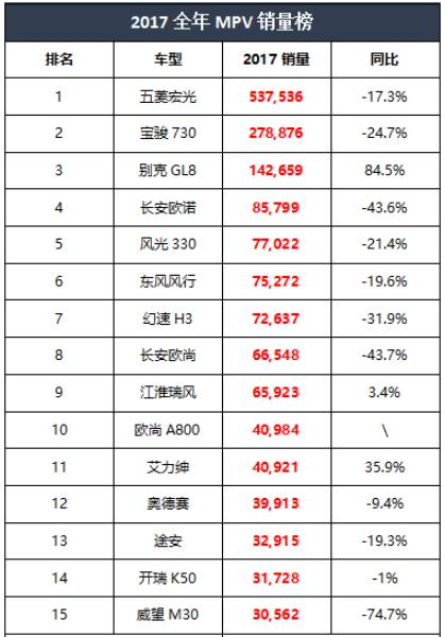 2017国产汽车品牌销量排行榜_北京pk十开奖历史记录