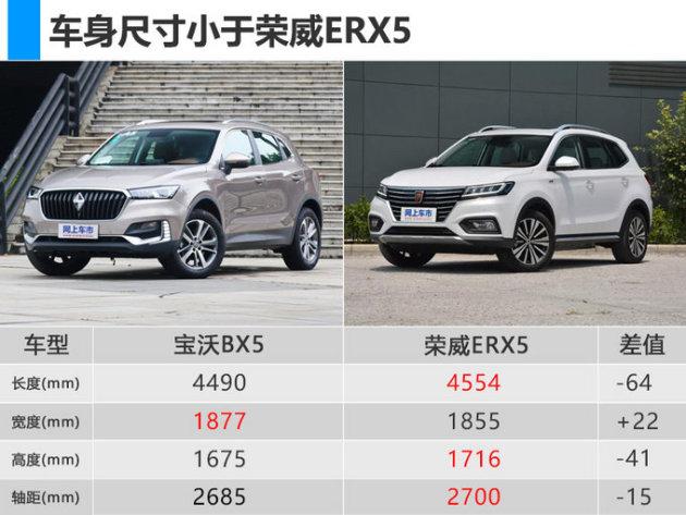 不止BXi7宝沃再推2款纯电SUV与荣威ERX5竞争_赛车345678必中技巧