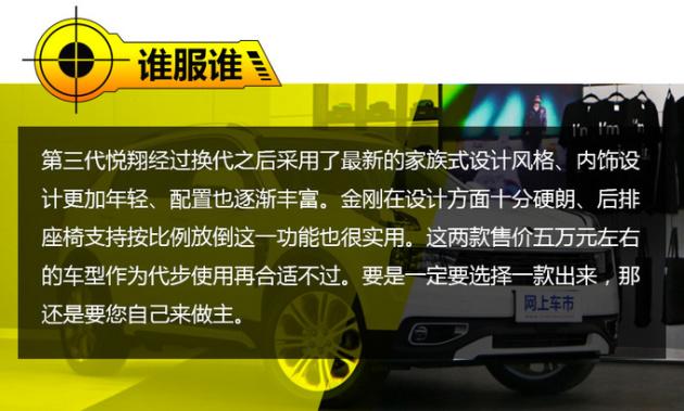 5万块买代步好车 长安全新悦翔吉利金刚如何选?中国七星彩