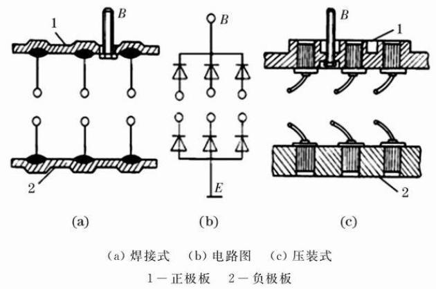 汽车交流发电机用硅整流二极管的特点是:允许的工作电流大