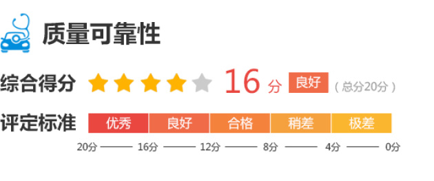 2018款广汽三菱欧蓝德完全评价报告_北京pk10历史开奖记录