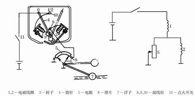 电磁式燃油表的工作原理_电磁燃油表的工作原理