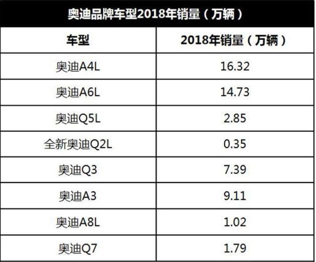 2018车企年终盘点系列之一汽-大众篇_凤凰彩票平台注册