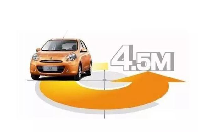 一辆SUV车型的越野能力怎么看?看准这5个地方性能肯定差不了!