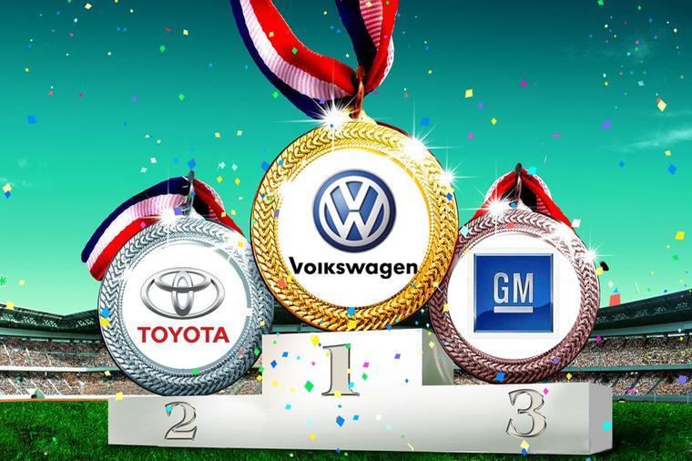 大众超越丰田全球夺冠 霸主地位还看中国