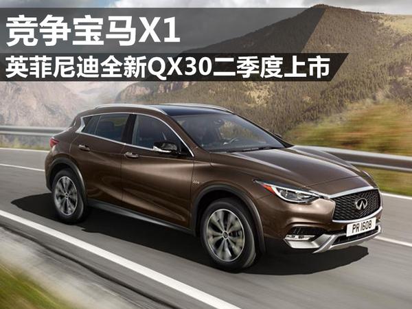 英菲尼迪全新QX30二季度上市 竞争宝马X1