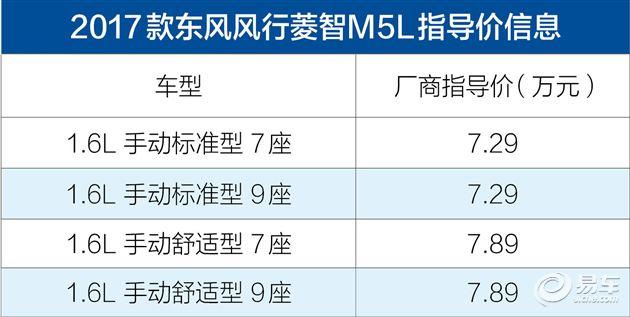 东风风行菱智M5L上市 售价7.29万-7.89万元