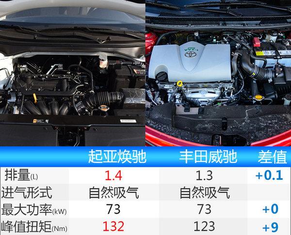 起亚全新小型车明日发布 竞争丰田威驰-图6