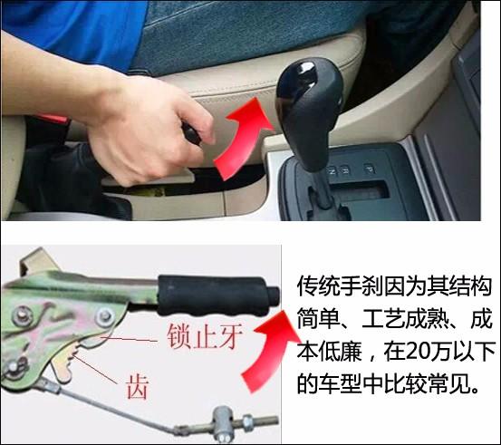 简单点说,跟自行车的刹车原理差不多,只不过汽车的手刹是随着手刹杆的