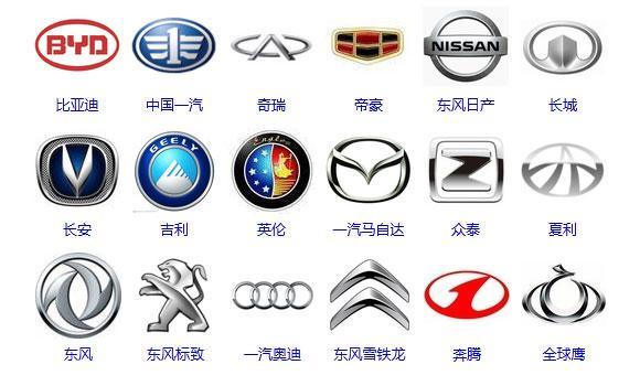 英伦汽车logo矢量图