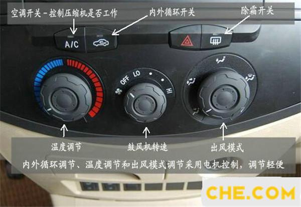 空调开关按键操作使用图,现在典型手动空调操纵面板功能设计-看看高清图片