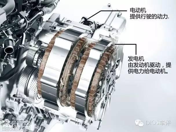 动车的电机结构图