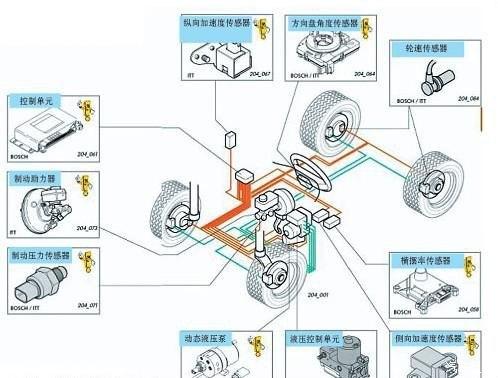 esp系统组成机构示意图,可见其结构复杂程度之高