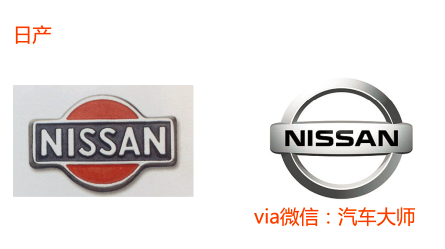 汽车创始之初的Logo VS 最新的Logo