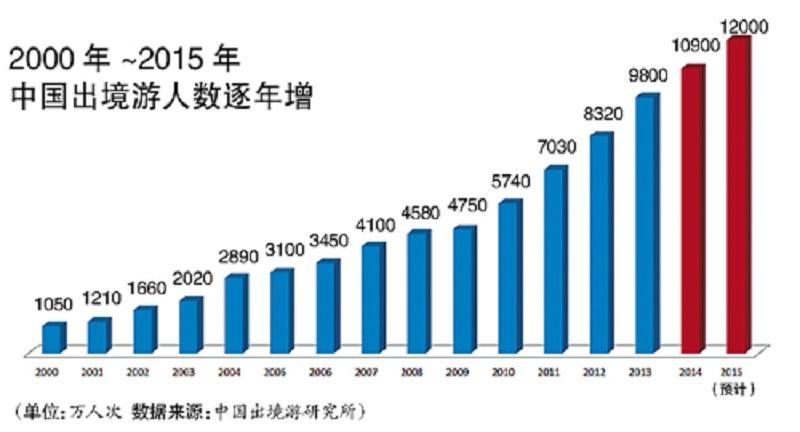 GDP研究组织_今年前9月越南出口额达近1880亿美元 超过年初所提出的目标