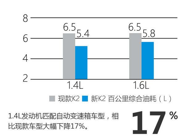 易车 > 正文   丰田威驰搭载的1.5l发动机.