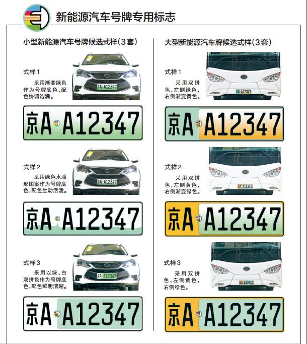新新能源汽车号牌