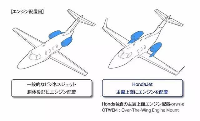 420的私人飞机拥有极其特别的机翼上置引擎等一系列