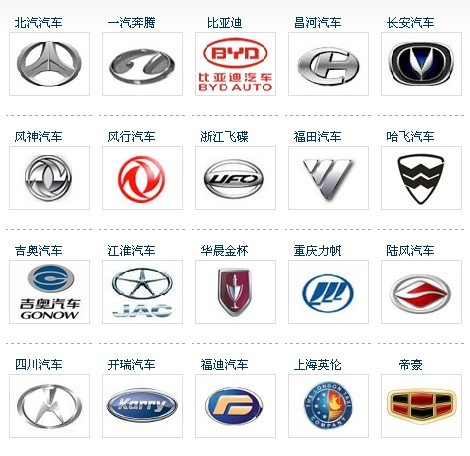 所有国产车的标志图片_国产车还能不能买?