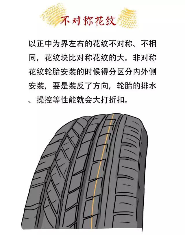 挑选对称花纹的轮胎就对了