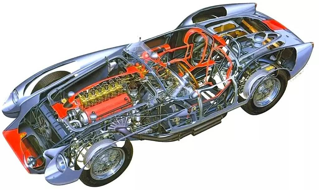该系列车型装备的v12发动机结构和外观几乎完全一样.
