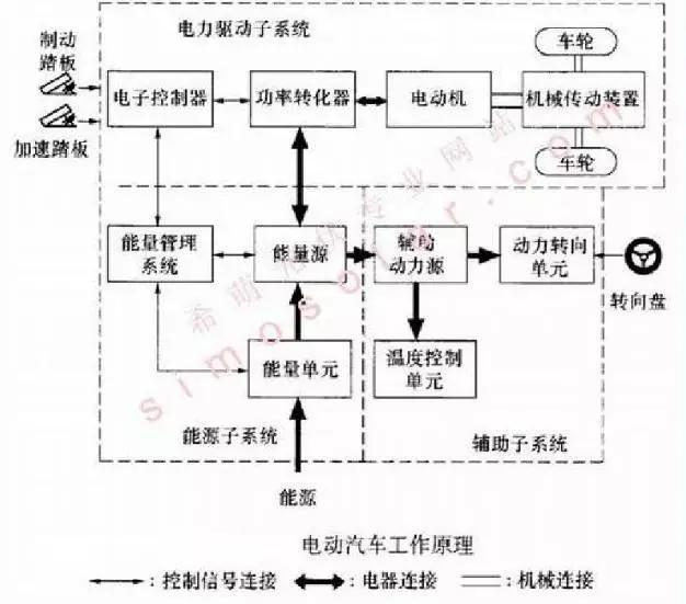 电驹滑行:纯电动车空挡教育省电?电驹-易起多少加盟中小学答疑钱图片