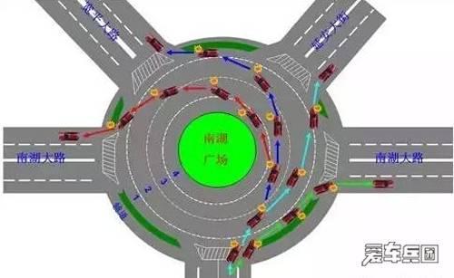 交通环岛应该怎么走 才是最有效最安全的?