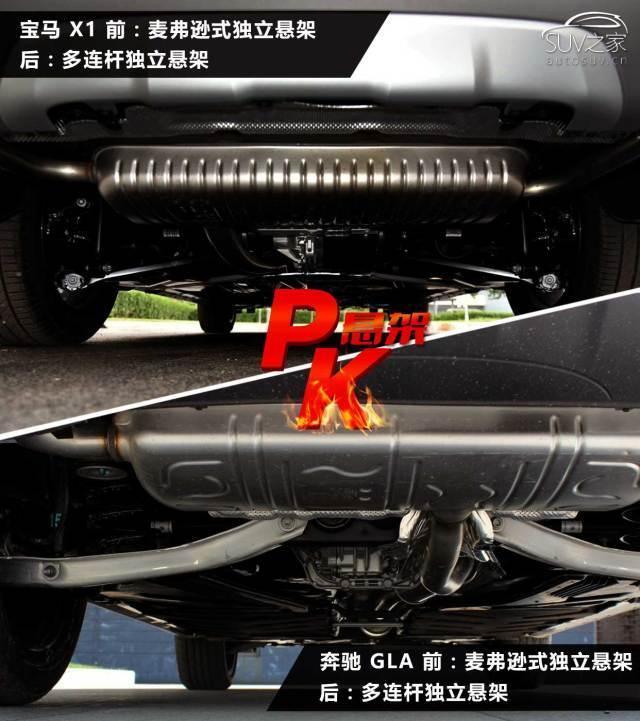 35万元买豪车,奔驰GLA和宝马X1你选谁?