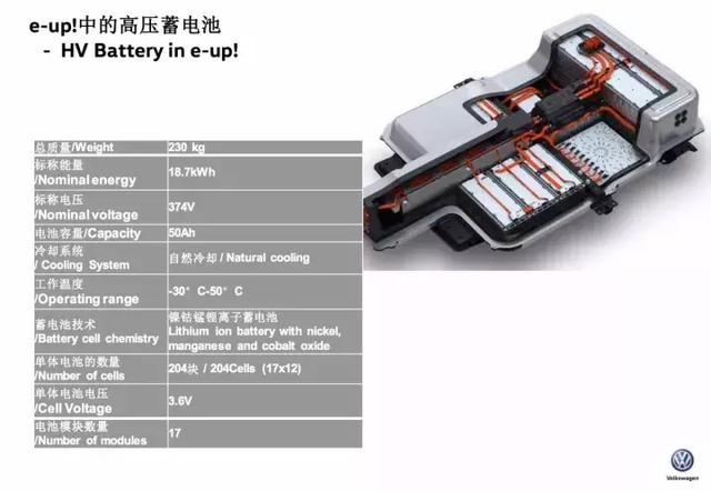 它是由96块电压为3.6v,容量为25ah的锂离子电池单体连接构成的.