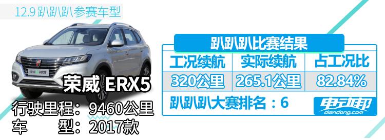 趴趴趴车型-荣威ERX5