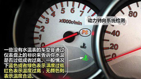 汽车仪表盘指示灯详细图解!