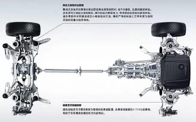 捷豹xel前置后驱底盘结构