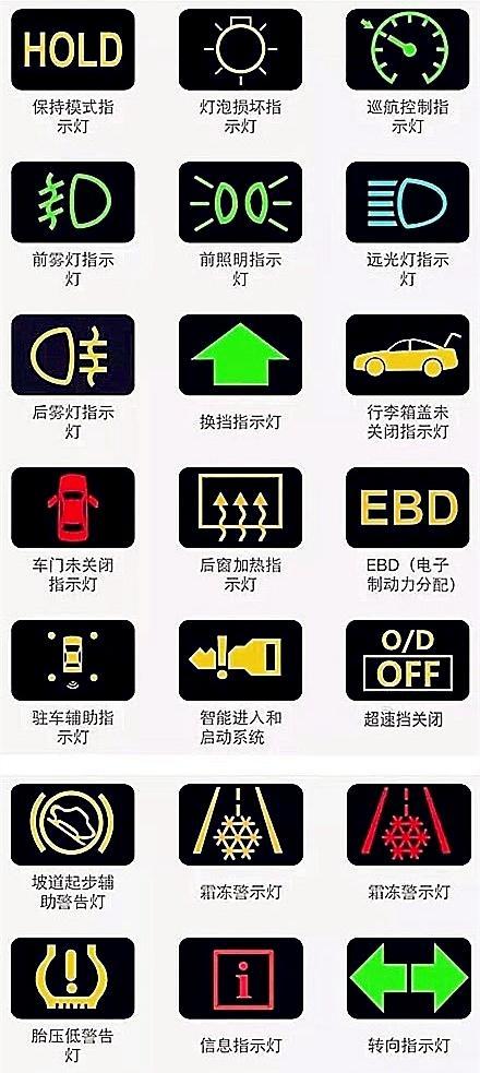 涨姿势:汽车仪表盘指示灯完全解读