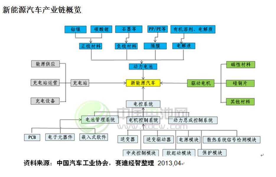 """新葡京娱乐官网:黄山论剑新能源车市场已进入""""芳华""""时代"""