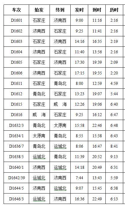 附:石家庄至济南高铁铁路开行列车时刻表