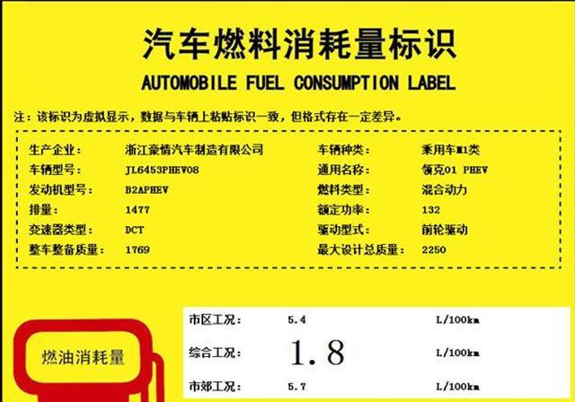 领克01新增1.5T插电式混动车型,一公里油耗不到2毛钱!