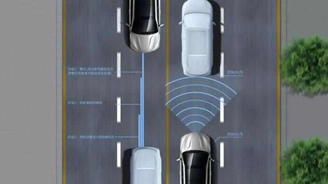 而没有使用转向灯时,通过仪表盘和蜂鸣器来提醒驾驶者及时纠正方向