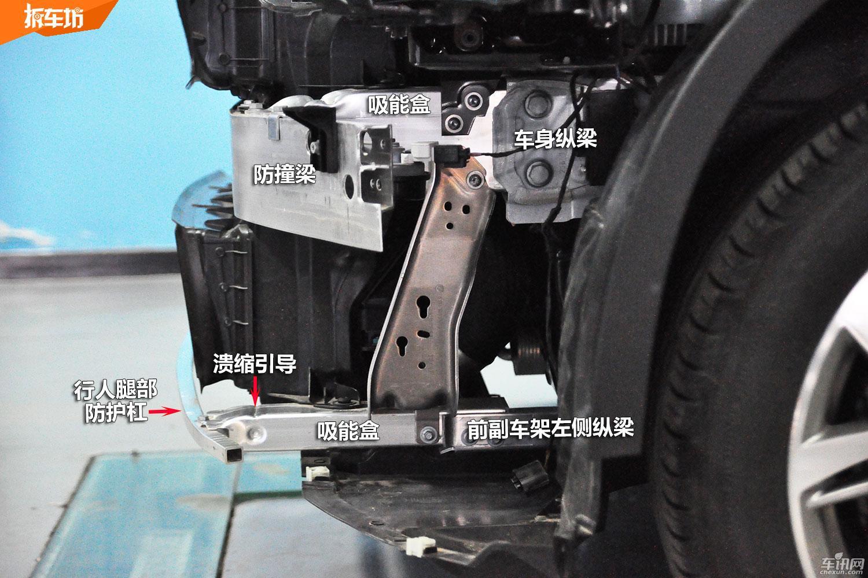 结构,并且采用了铝合金材质,左右两侧吸能盒联通前副车架左右两侧纵梁