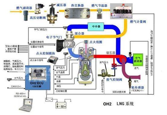qq308电路图ecu