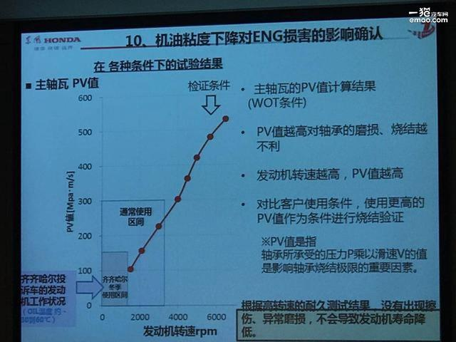 解析东风本田漏油事件 或因机油内混入燃油