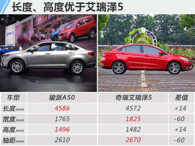 骏派A50新紧凑型轿车  3月11日上市/预售6万元起-图1