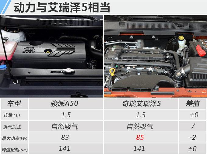 骏派A50新紧凑型轿车  3月11日上市/预售6万元起-图2