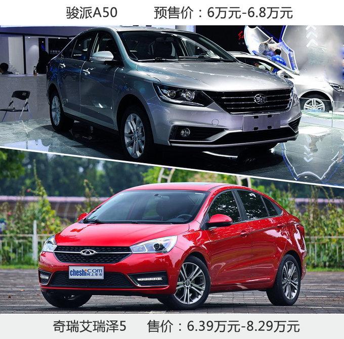 天津一汽骏派A50将于3月11日上市 预售6万元起-图1