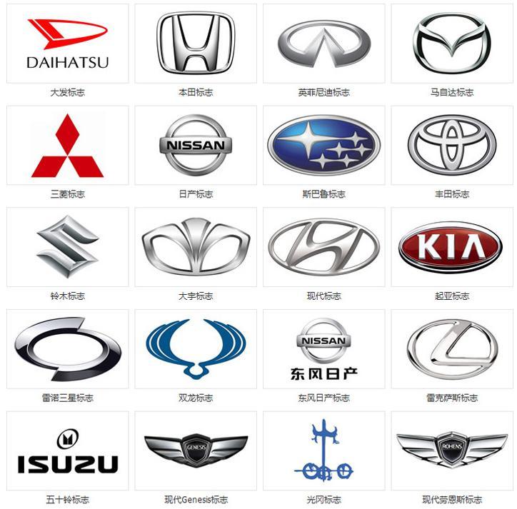 汽车车型及分类 汽车品牌标志大全介绍